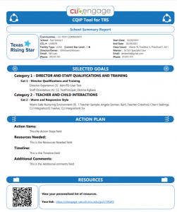 School Summary Report for TRS CQIP Tool
